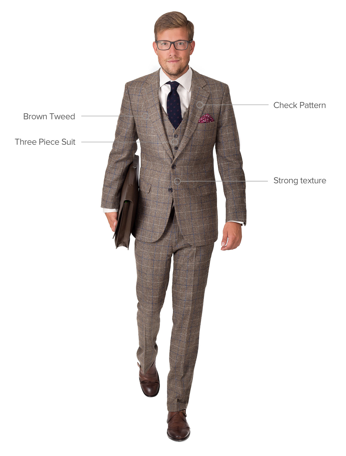 7 Rules of Autumn & Winter Style