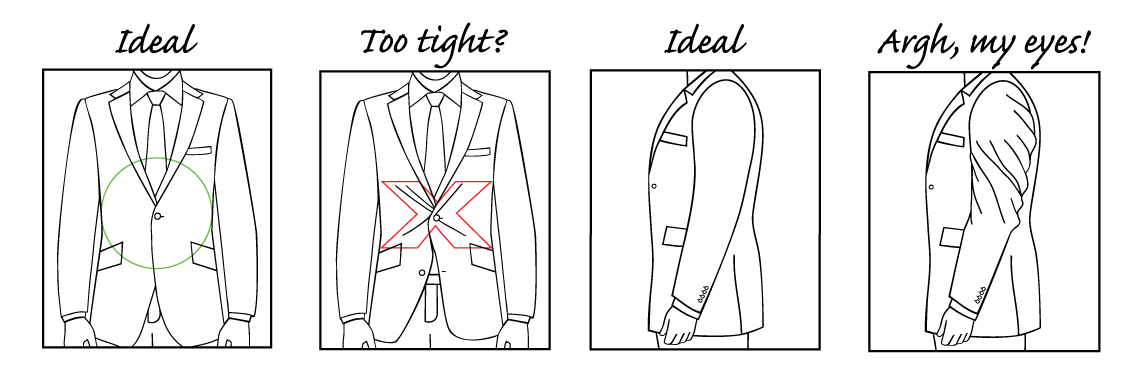 correct jacket waist and correct sleeve angle